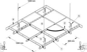 Сухо строителство okachen tavankonstr